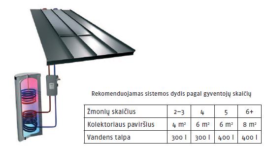 ruukki-integruojami-saules-silumos-komplektai